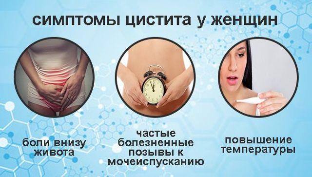 Первая помощь при цистите у женщин в домашних условиях: что помогает и как быстро (экстренно) облегчить состояние