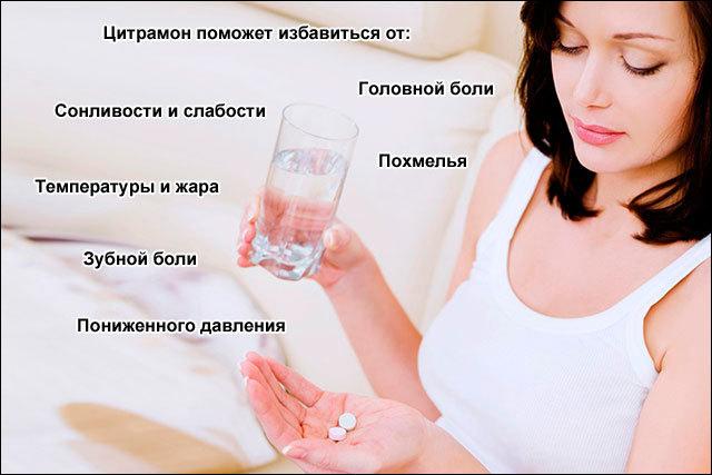 Цитрамон: повышает или понижает давление, инструкция по применению