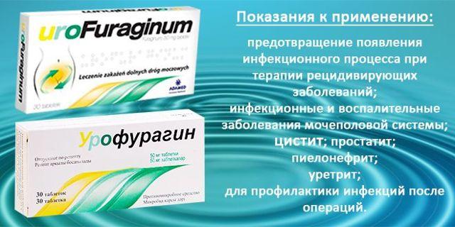 Фурагин при цистите, отзывы и результаты исследований, рекомендации как принимать Фурагин от цистита и инструкция по применению