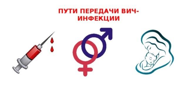 Что такое СПИД: как передается, отличия от ВИЧ, симптомы у мужчин и женщин, какие лекарства принимать, можно ли заразиться через слюну