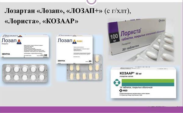 ЛОЗАП таблетки: 26 отзывов от реальных людей. Все отзывы о ...