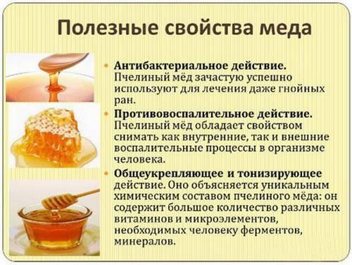 Аллергия на мёд: возникновение, симптомы и диагностика