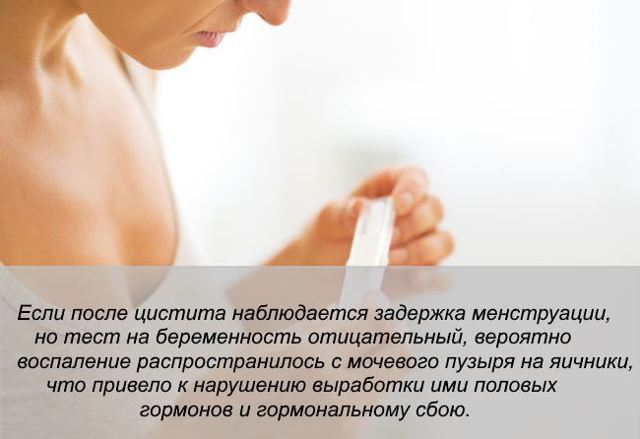 Может ли быть задержка месячных из-за цистита: влияние заболевания на задержку во время болезни и после