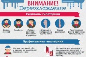 Как вылечить цистит без антибиотиков: можно ли вылечить или нет, медицина и народные рецепты