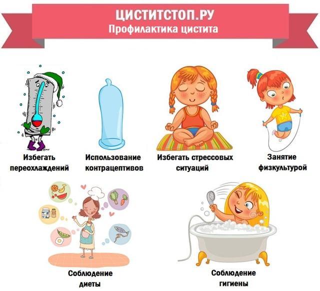 Ципрофлоксацин при цистите у женщин: инструкция по применению, отзывы пациентов и врачей, цена препарата