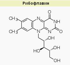 Желтая моча после приема витаминов — нормально ли это?
