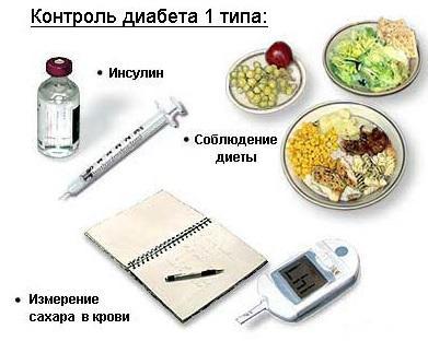 Лечение сахарного диабета 1 типа: эффективные методы и диета