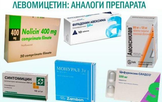 Левомицетин при цистите у женщин: способы применения, противопоказания, отзывы пациентов и врачей, цена препарата