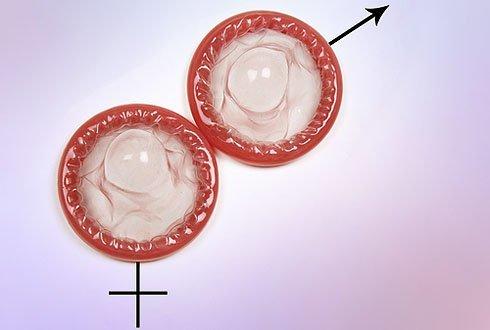 Аллергии на презервативы: может ли быть у женщин и мужчин?